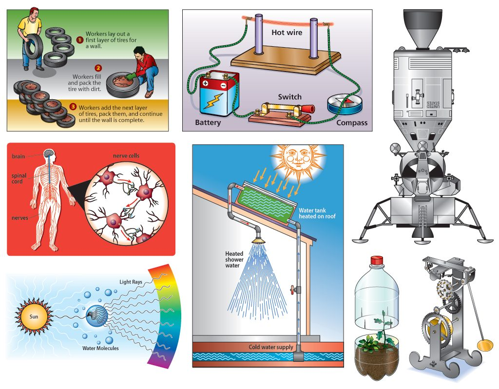 Textbook-Science-Diagrams