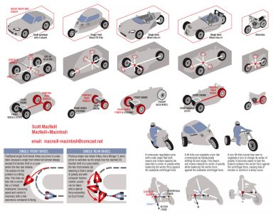 Advantages and disadvantages in different methods of Trike designs
