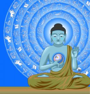 Zodiac-Buddha